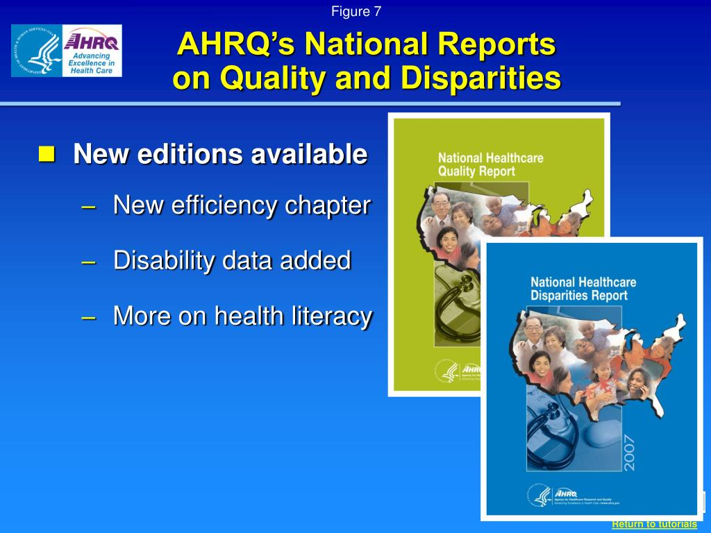 AHRQ's National Reports