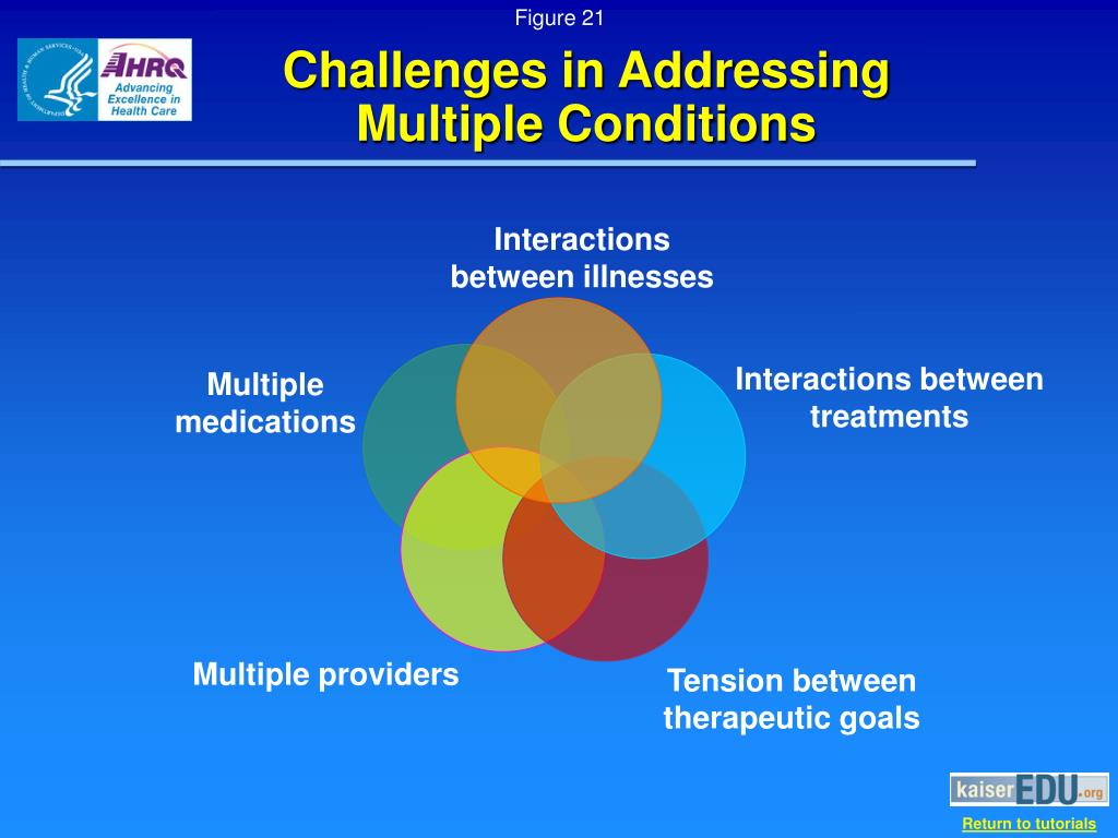 Challenges in Addressing Multiple Conditions