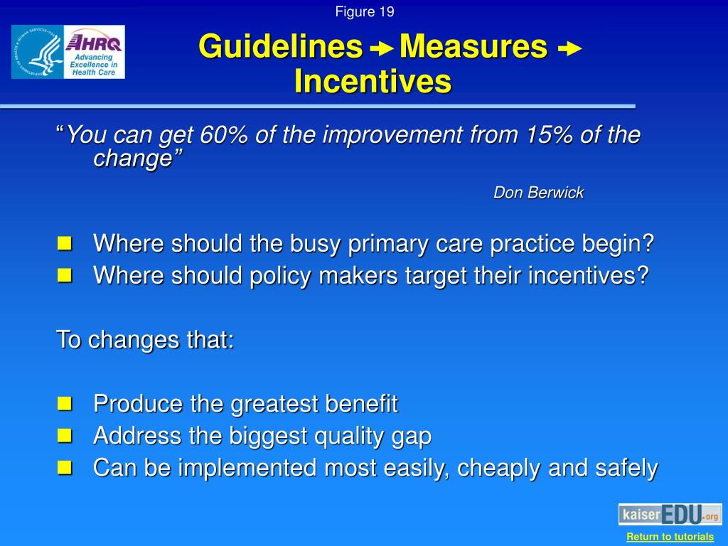 Guidelines    Measures
