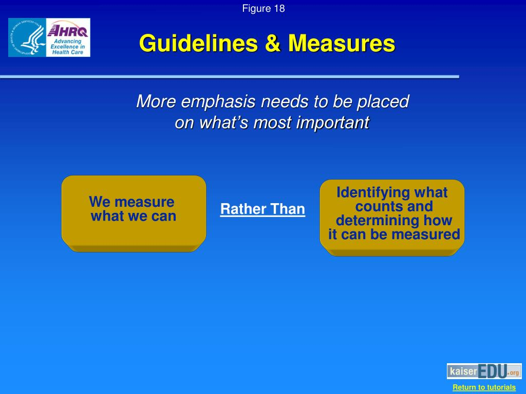 Guidelines & Measures