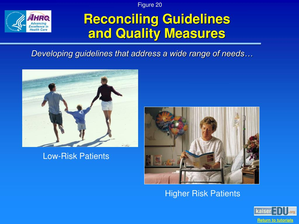 Reconciling Guidelines             and Quality Measures