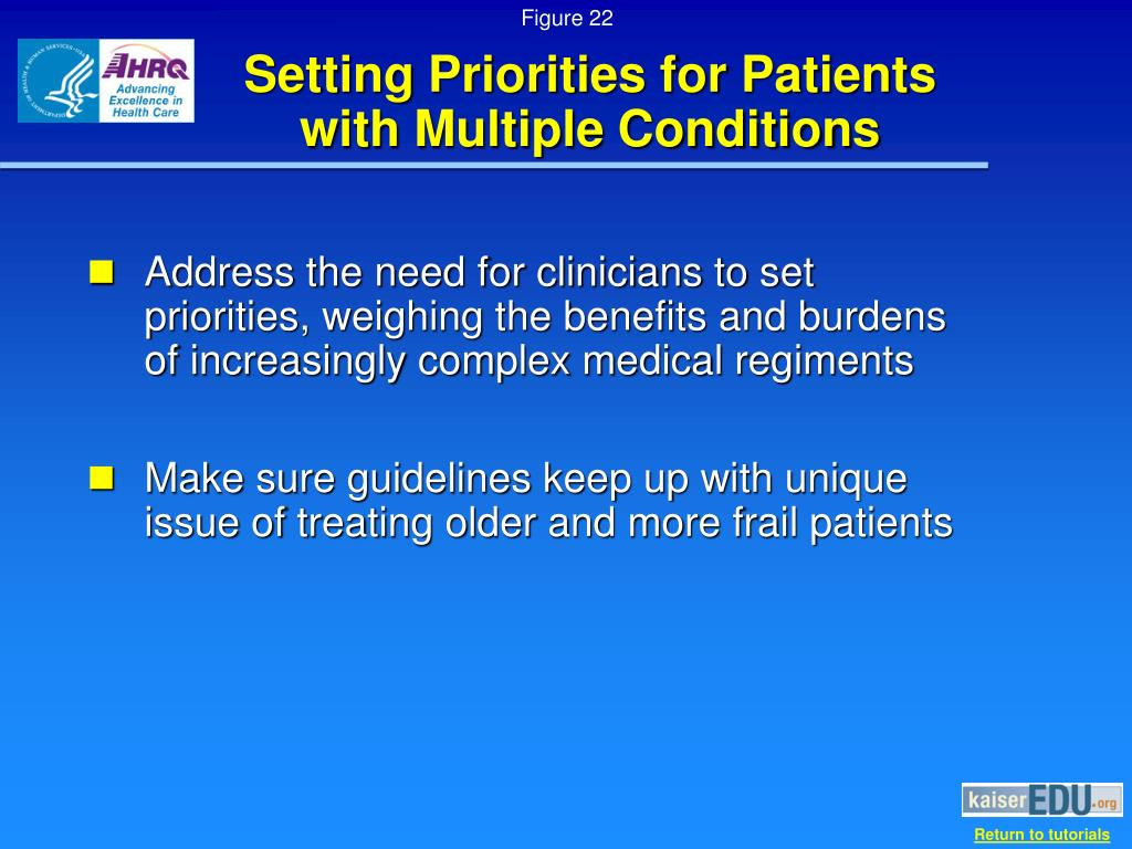 Setting Priorities for Patients  with Multiple Conditions