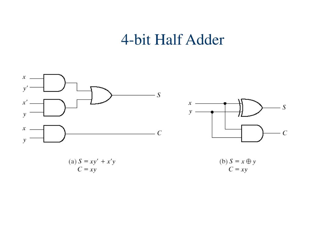 4 Bit Binary Adder Schematic Data Wiring Diagrams Subtractor Diagram Related Keywords Suggestions Full Truth Table