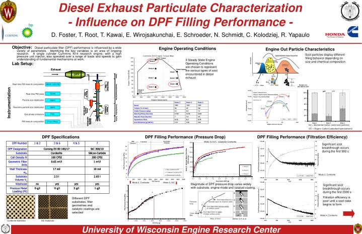 Diesel exhaust particulate characterization influence on dpf filling performance l.jpg