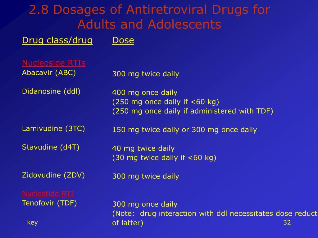 Drug class/drug