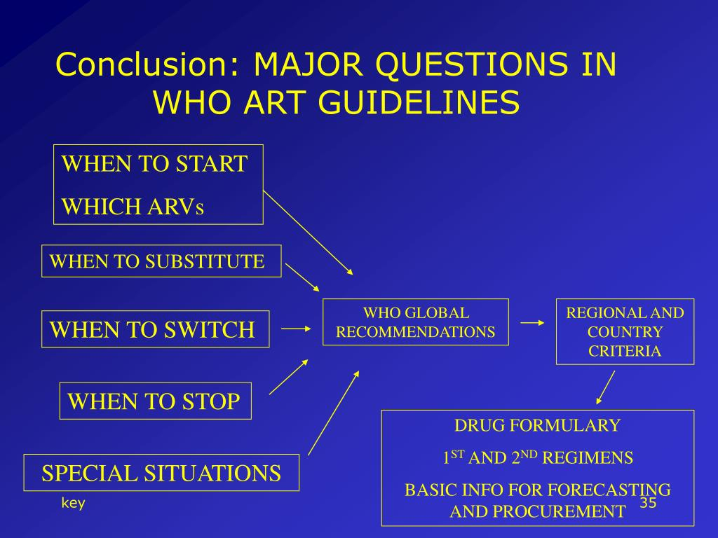 Conclusion: MAJOR QUESTIONS IN WHO ART GUIDELINES