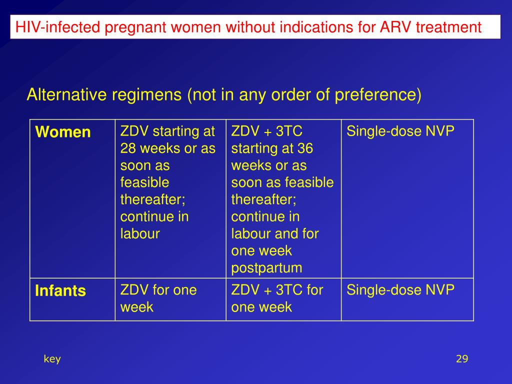 HIV-infected pregnant women without indications for ARV treatment