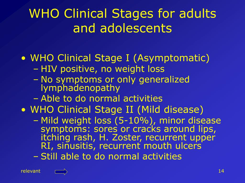 WHO Clinical Stages for adults and adolescents