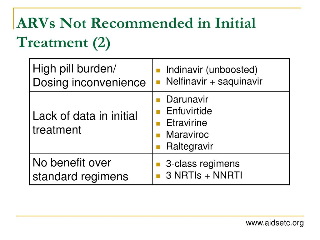 ARVs Not Recommended in Initial Treatment (2)