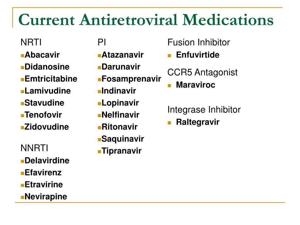 Current Antiretroviral Medications