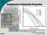 assignment of hydraulic properties