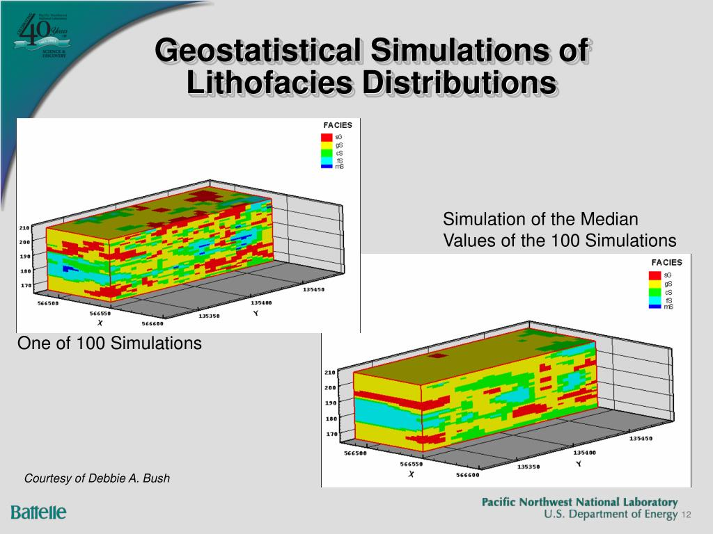 Geostatistical Simulations of