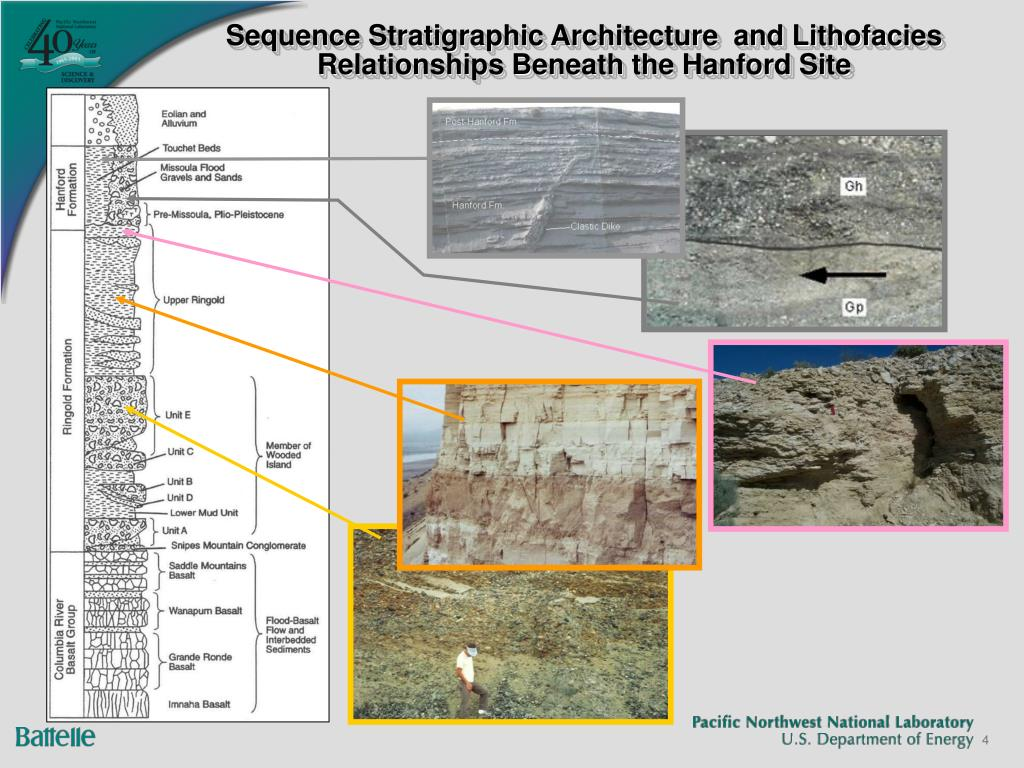 Sequence Stratigraphic Architecture  and Lithofacies Relationships Beneath the Hanford Site