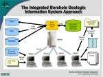the integrated borehole geologic information system approach