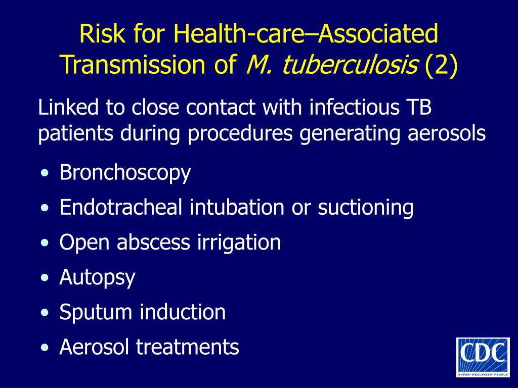 Risk for Health-care