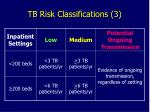 tb risk classifications 3
