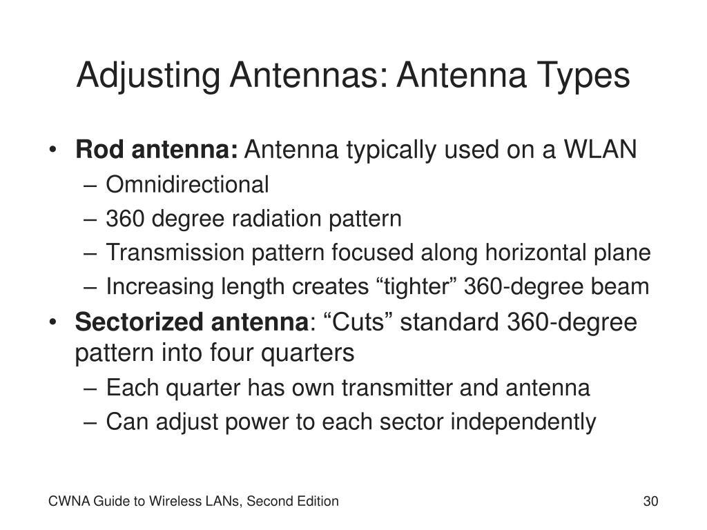 Adjusting Antennas: Antenna Types