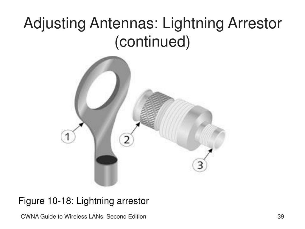 Adjusting Antennas: Lightning Arrestor (continued)