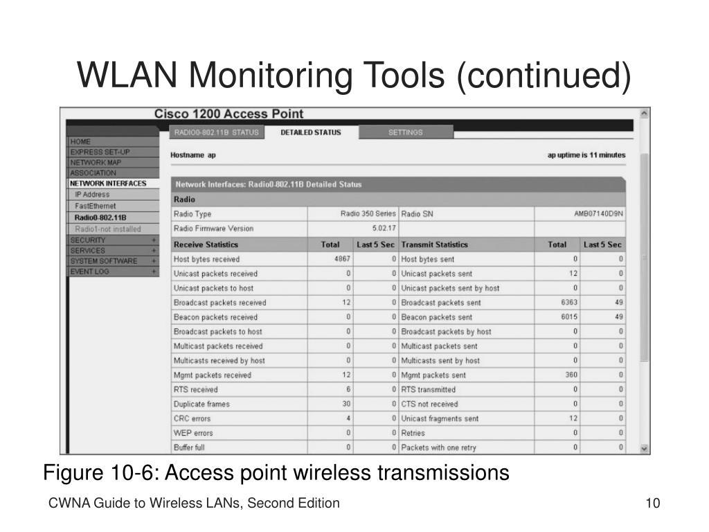 WLAN Monitoring Tools (continued)