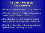 ab 2588 hot spots achievements