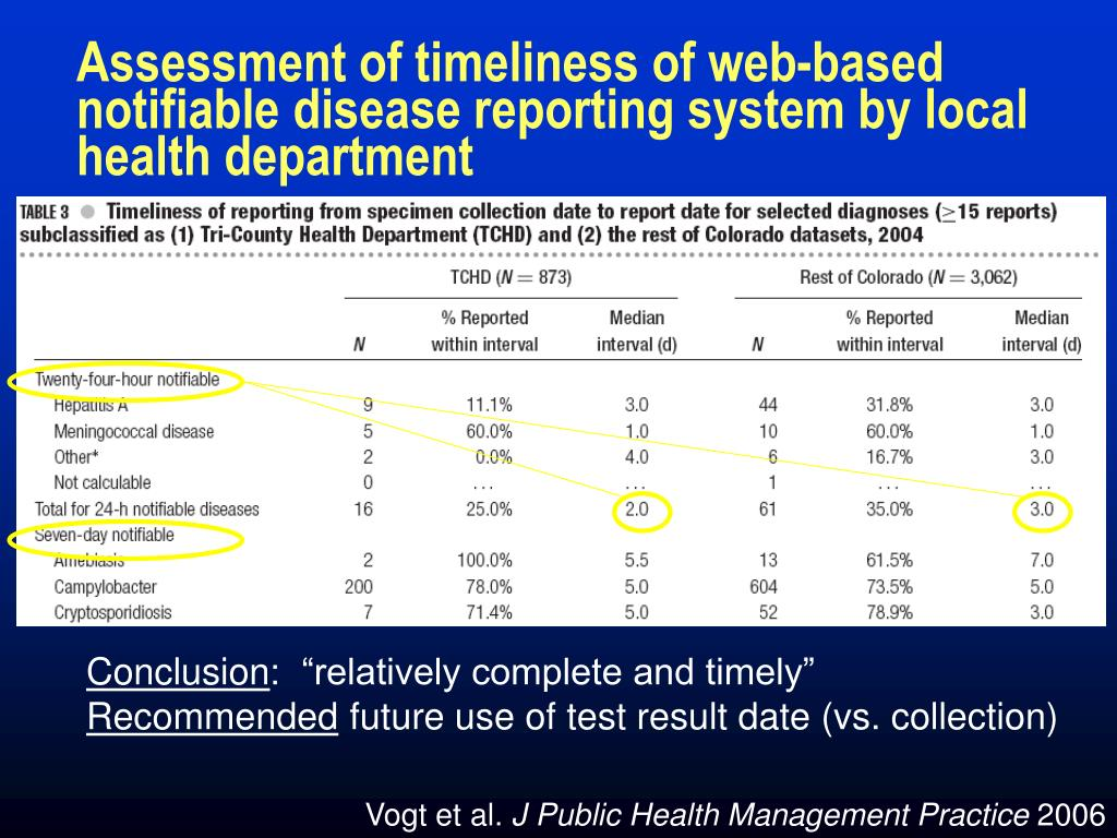 Assessment of timeliness of web-based notifiable disease reporting system by local health department