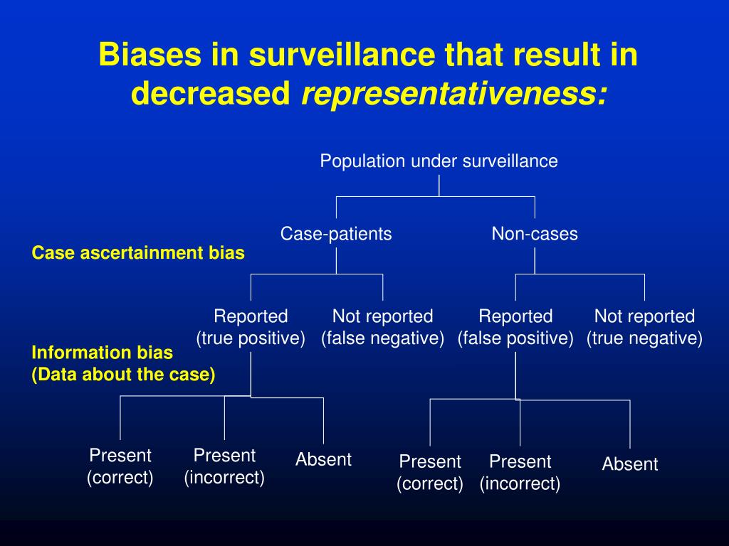 Biases in surveillance that result in decreased