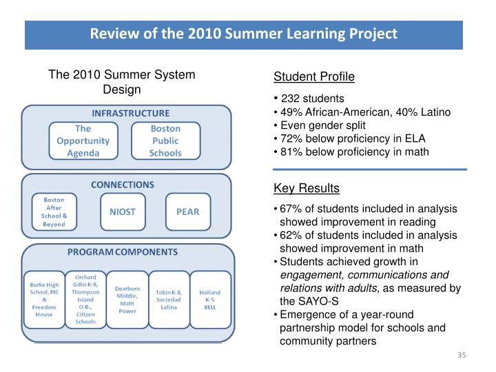 Review of the 2010 Summer Learning Project