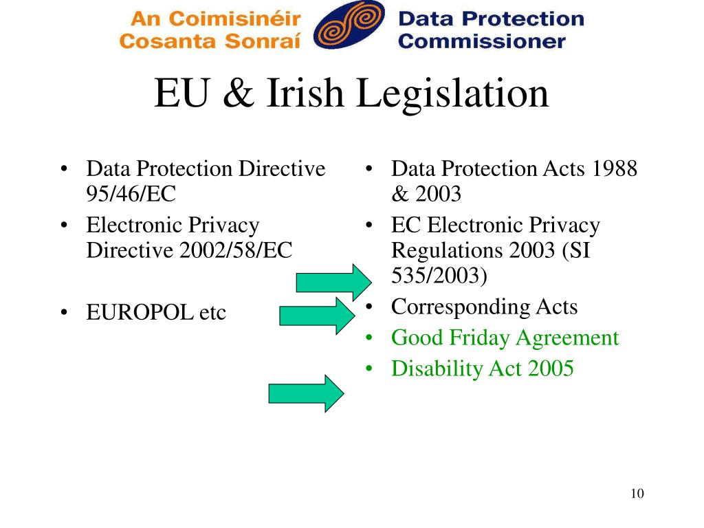 Data Protection Directive 95/46/EC