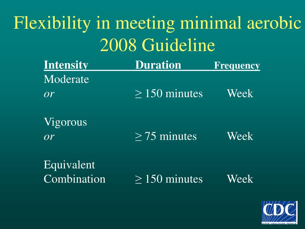 Flexibility in meeting minimal aerobic 2008 Guideline