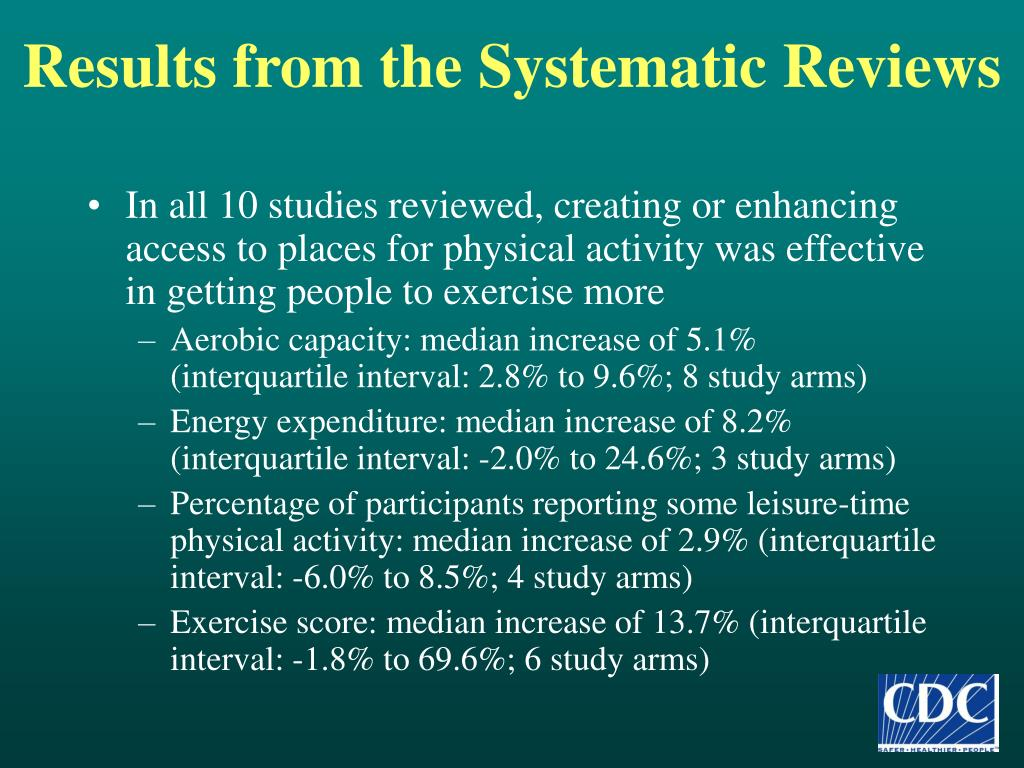 Results from the Systematic Reviews
