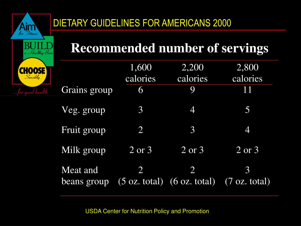 Recommended number of servings