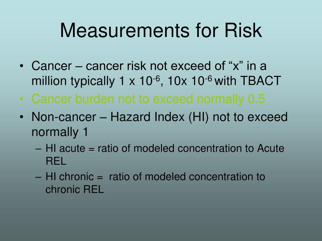 Measurements for Risk