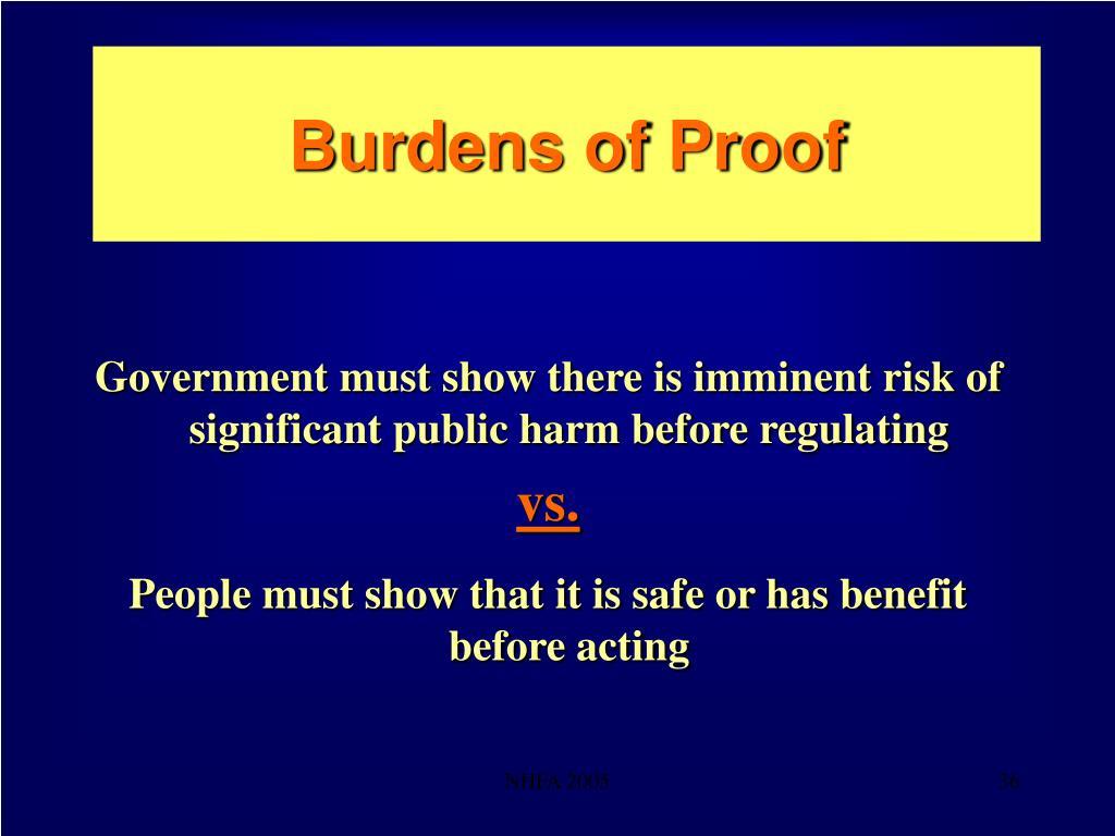 Burdens of Proof