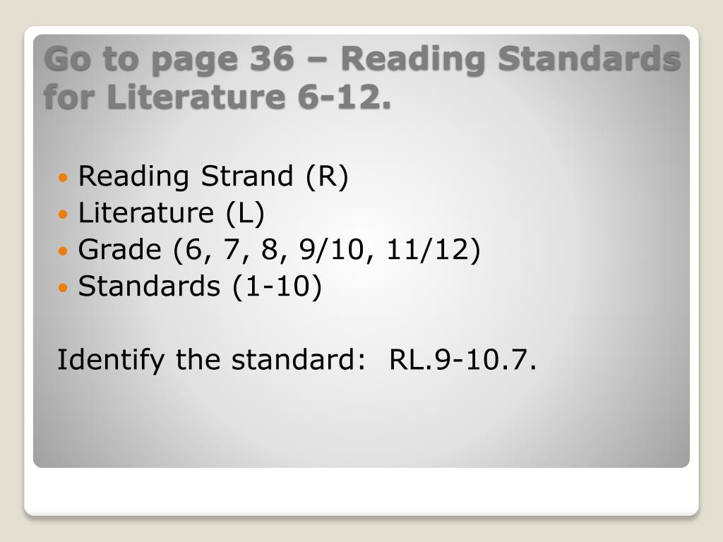 Reading Strand (R)