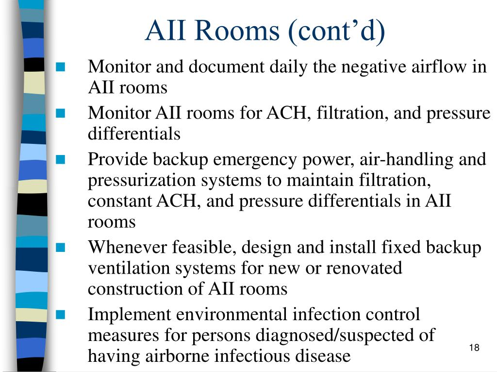 AII Rooms (cont'd)