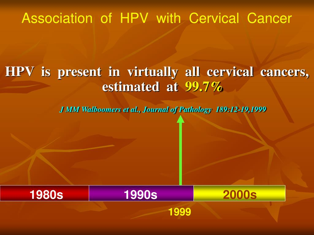 Association  of  HPV  with  Cervical  Cancer