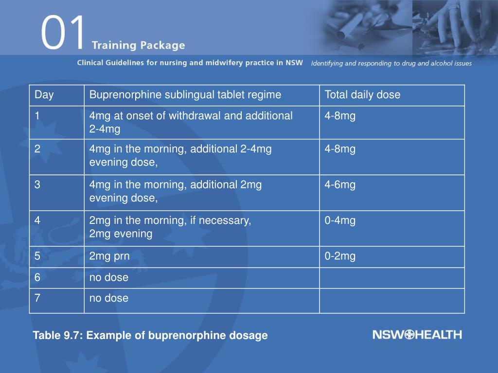 Table 9.7: Example of buprenorphine dosage