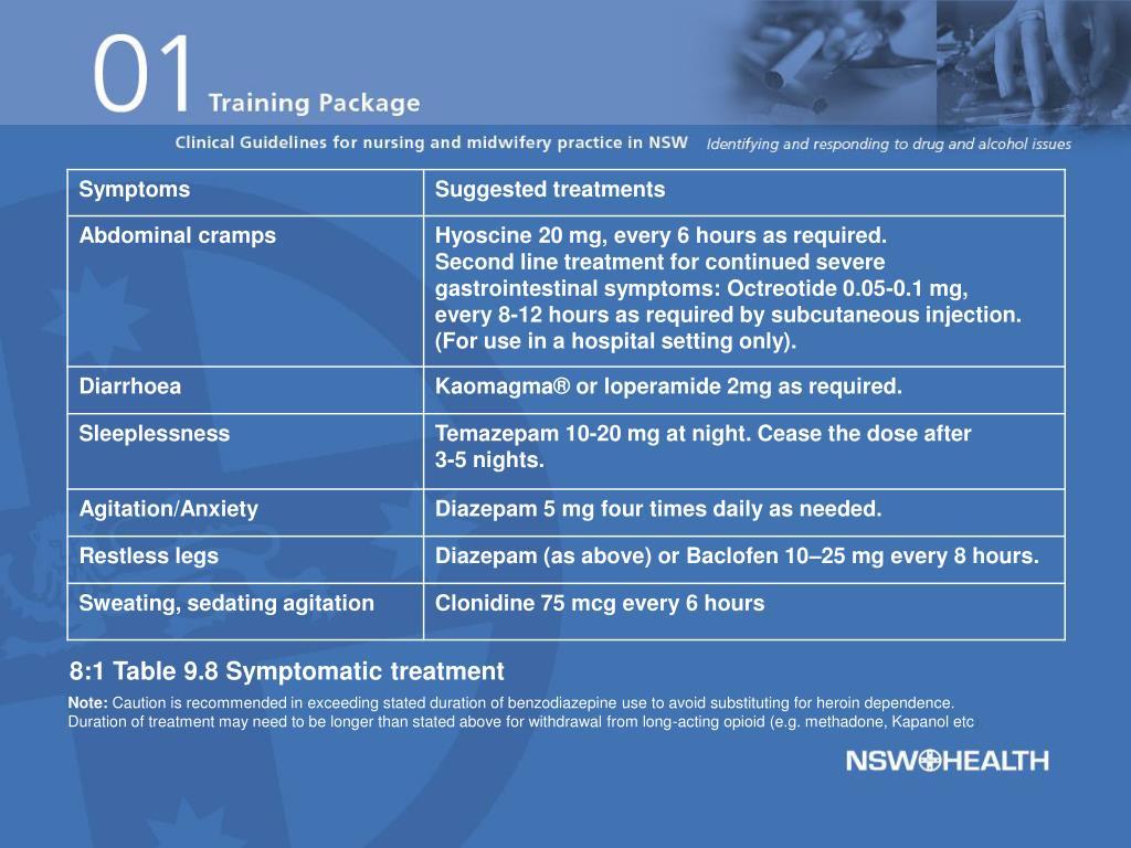 8:1 Table 9.8 Symptomatic treatment