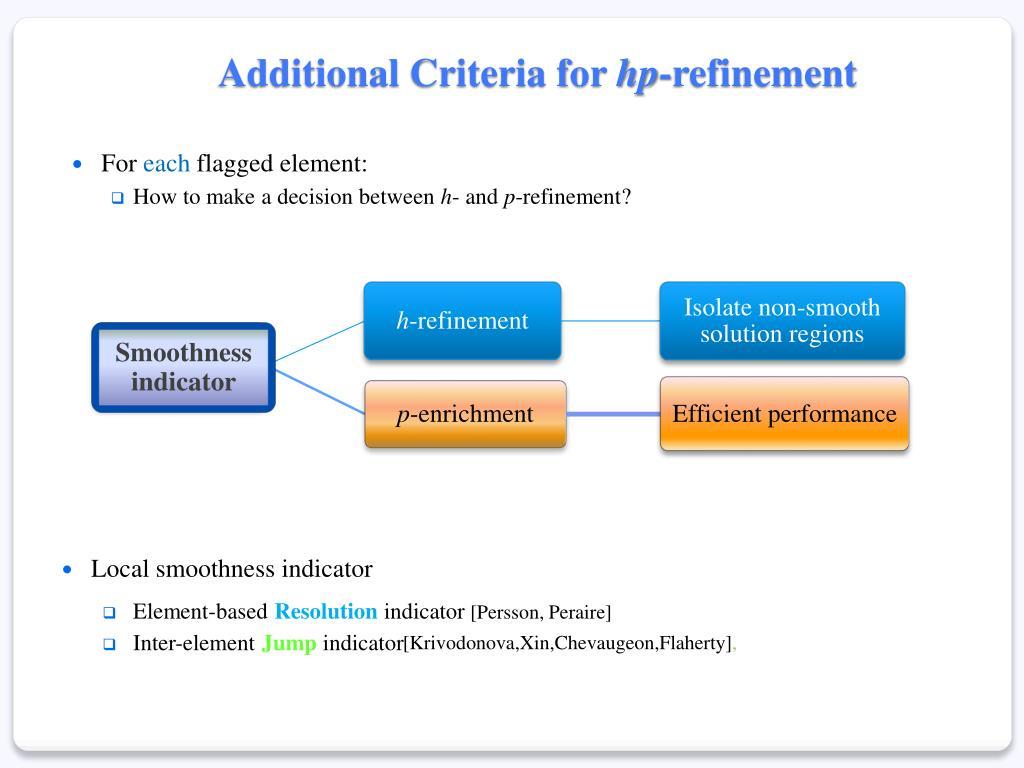 Additional Criteria for