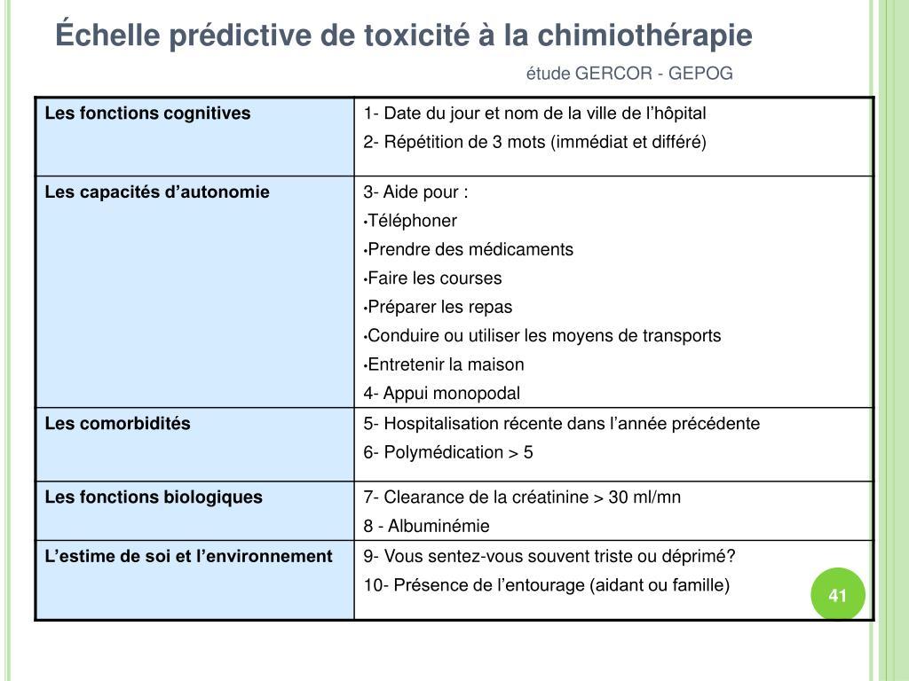 Échelle prédictive de toxicité à la chimiothérapie