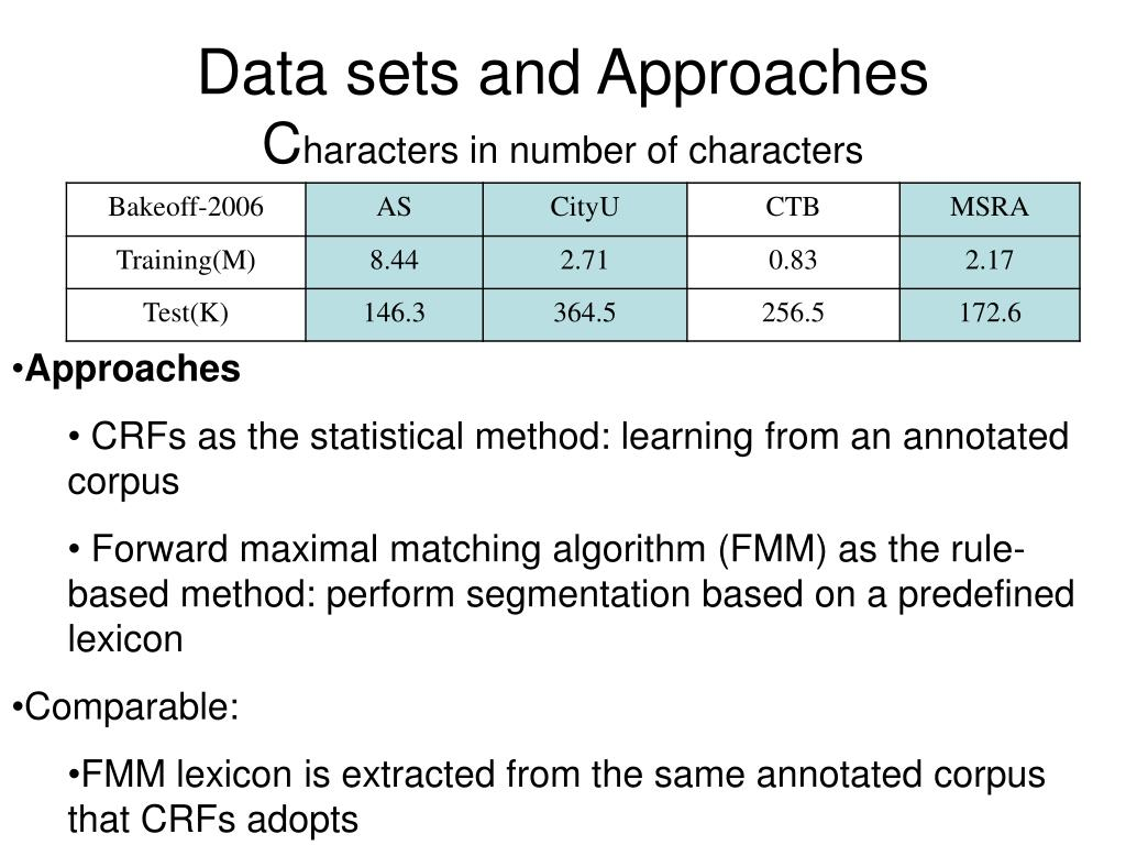 Data sets and Approaches