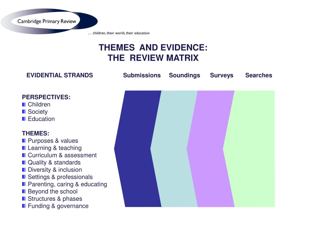 THEMES  AND EVIDENCE: