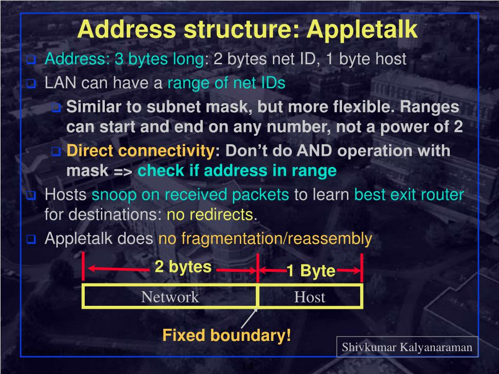 Address structure: Appletalk