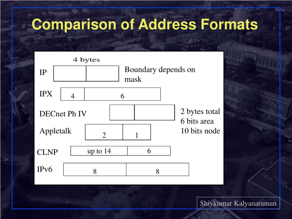 Comparison of Address Formats