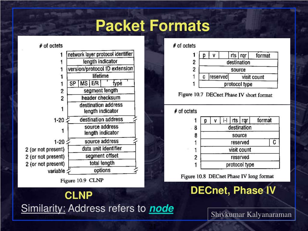 Packet Formats