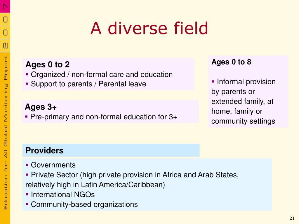 A diverse field