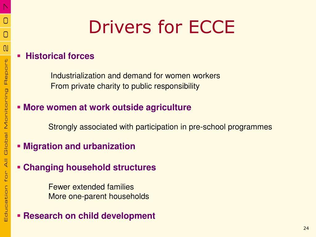 Drivers for ECCE