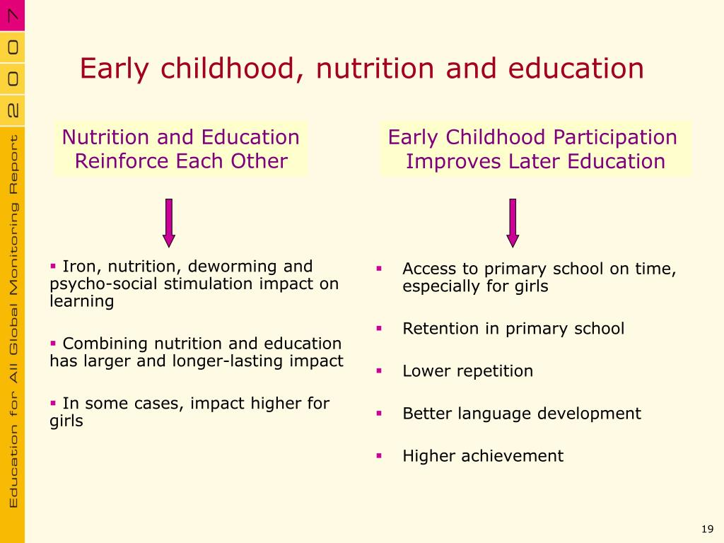 Iron, nutrition, deworming and psycho-social stimulation impact on learning