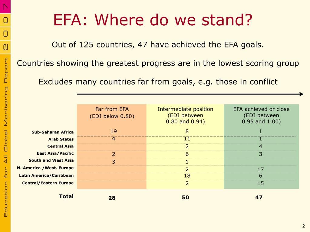 Far from EFA