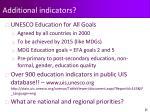 additional indicators